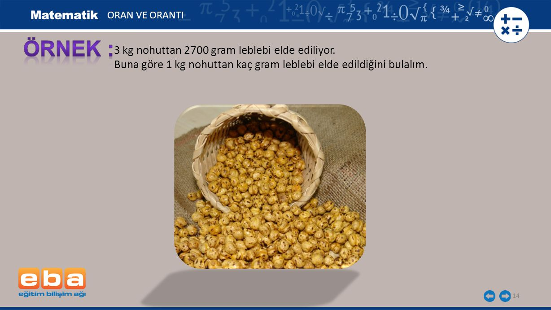 14 3 kg nohuttan 2700 gram leblebi elde ediliyor. Buna göre 1 kg nohuttan kaç gram leblebi elde edildiğini bulalım. ORAN VE ORANTI