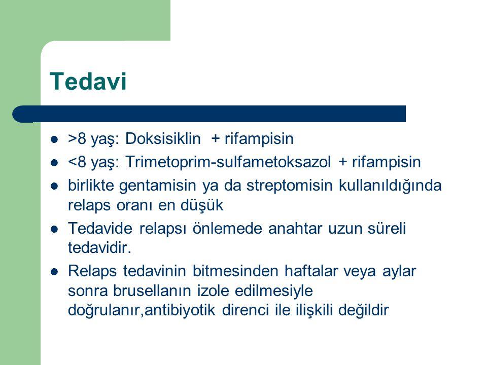 Tedavi >8 yaş: Doksisiklin + rifampisin <8 yaş: Trimetoprim-sulfametoksazol + rifampisin birlikte gentamisin ya da streptomisin kullanıldığında relaps
