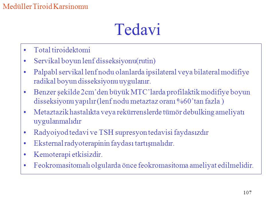 107 Tedavi Total tiroidektomi Servikal boyun lenf disseksiyonu(rutin) Palpabl servikal lenf nodu olanlarda ipsilateral veya bilateral modifiye radikal boyun disseksiyonu uygulanır.
