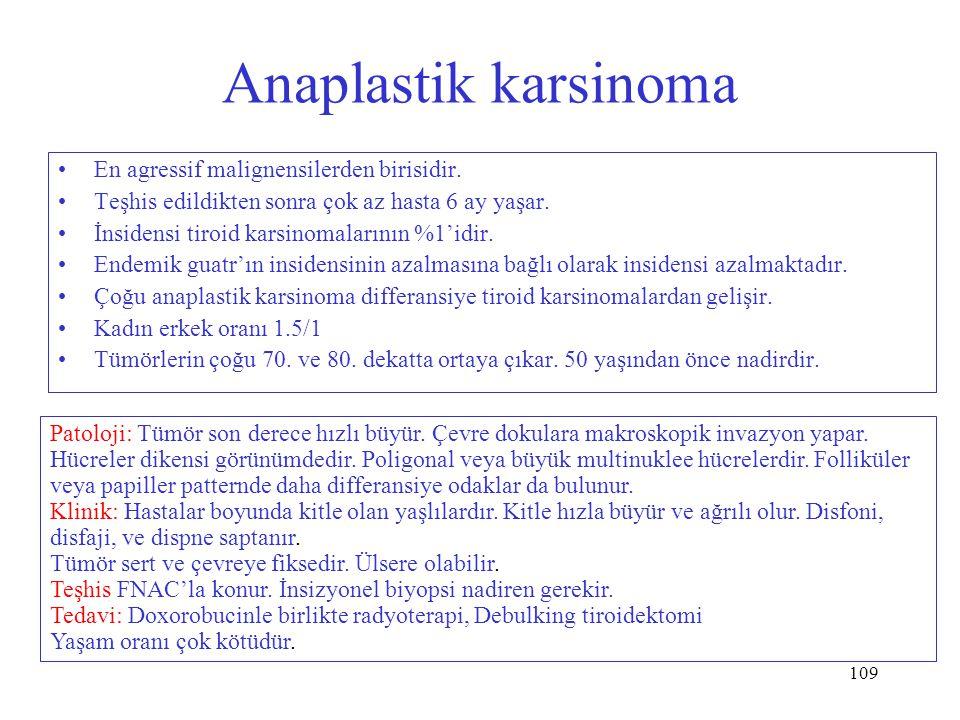 109 Anaplastik karsinoma En agressif malignensilerden birisidir. Teşhis edildikten sonra çok az hasta 6 ay yaşar. İnsidensi tiroid karsinomalarının %1