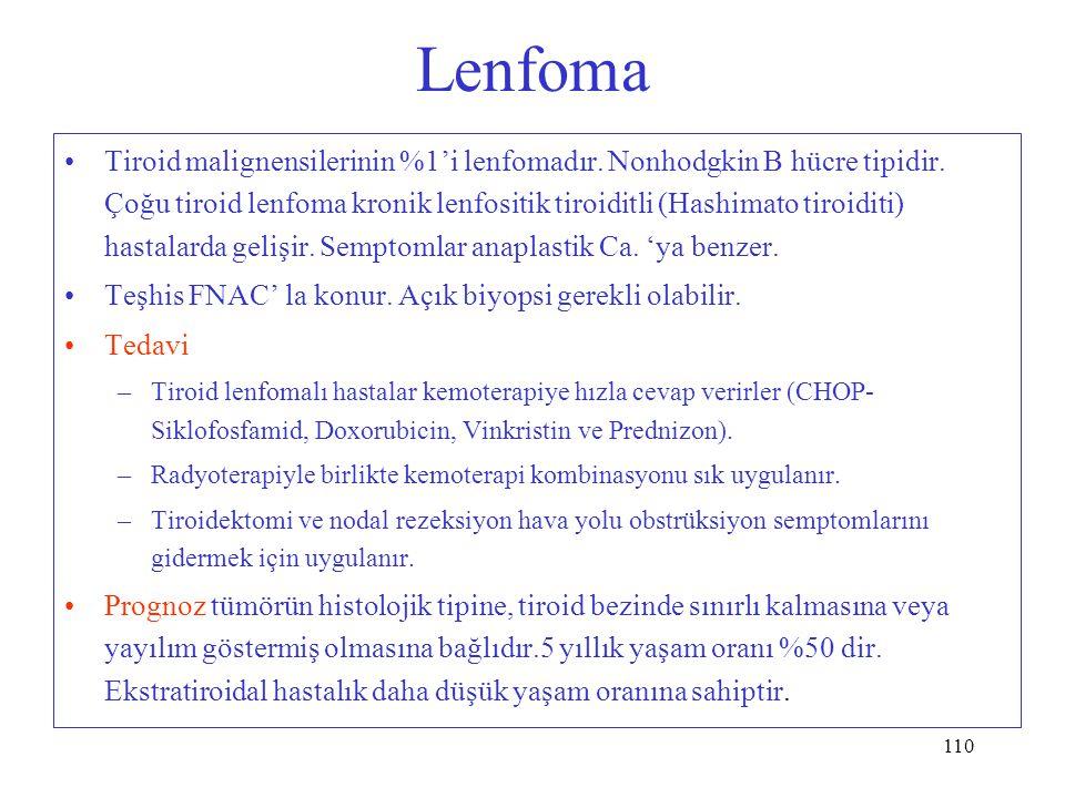 110 Lenfoma Tiroid malignensilerinin %1'i lenfomadır.