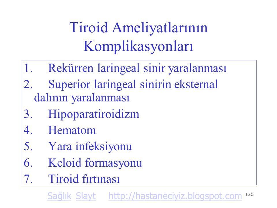 120 Tiroid Ameliyatlarının Komplikasyonları 1. Rekürren laringeal sinir yaralanması 2. Superior laringeal sinirin eksternal dalının yaralanması 3. Hip