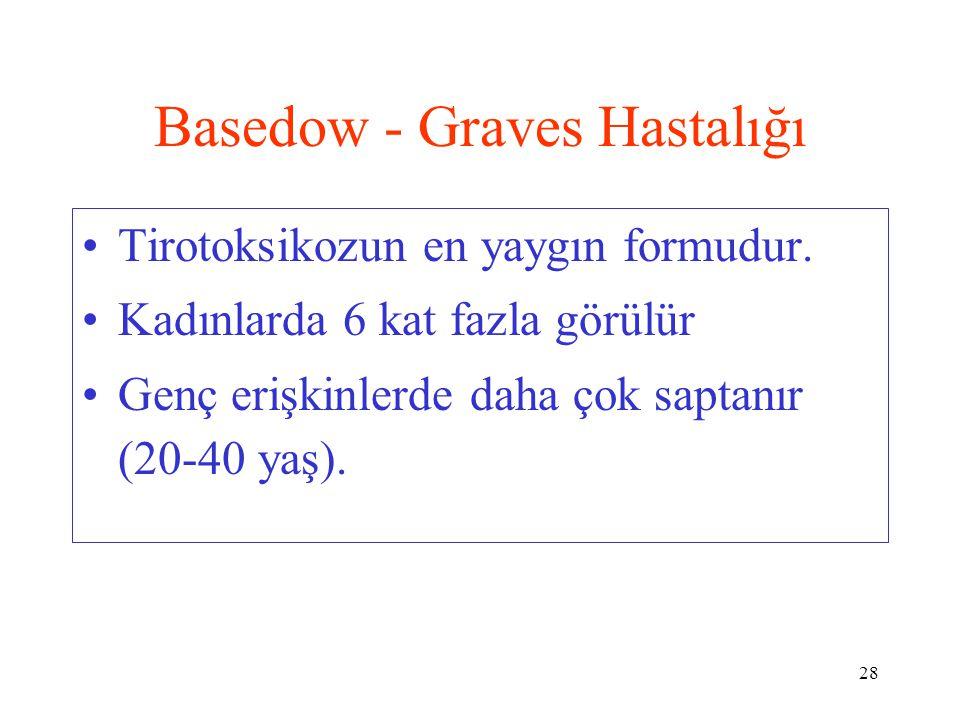 28 Basedow - Graves Hastalığı Tirotoksikozun en yaygın formudur.