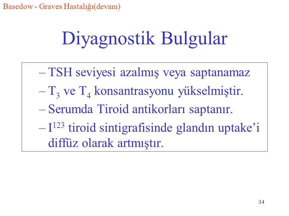 34 Diyagnostik Bulgular –TSH seviyesi azalmış veya saptanamaz –T 3 ve T 4 konsantrasyonu yükselmiştir. –Serumda Tiroid antikorları saptanır. –I 123 ti