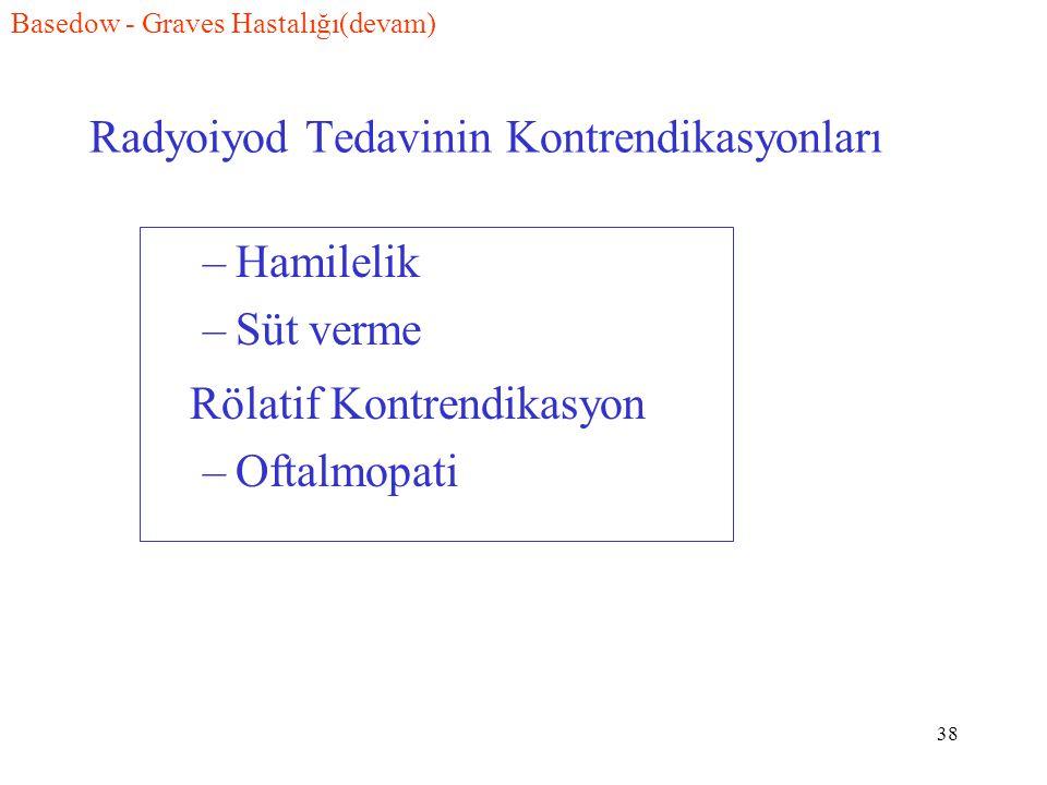 38 Radyoiyod Tedavinin Kontrendikasyonları –Hamilelik –Süt verme Rölatif Kontrendikasyon –Oftalmopati Basedow - Graves Hastalığı(devam)