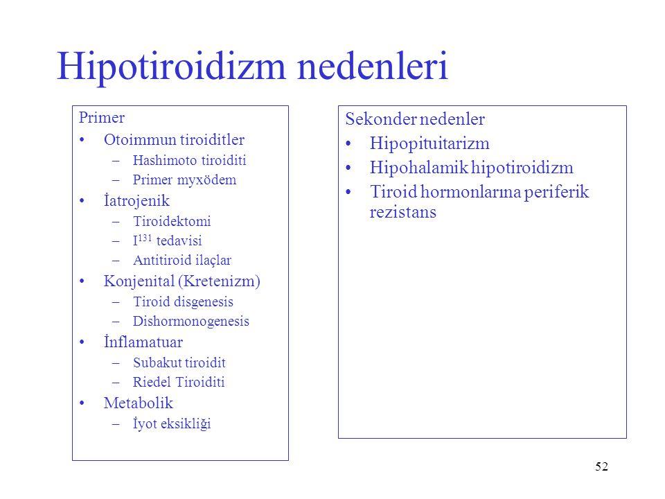 52 Hipotiroidizm nedenleri Primer Otoimmun tiroiditler –Hashimoto tiroiditi –Primer myxödem İatrojenik –Tiroidektomi –I 131 tedavisi –Antitiroid ilaçlar Konjenital (Kretenizm) –Tiroid disgenesis –Dishormonogenesis İnflamatuar –Subakut tiroidit –Riedel Tiroiditi Metabolik –İyot eksikliği Sekonder nedenler Hipopituitarizm Hipohalamik hipotiroidizm Tiroid hormonlarına periferik rezistans