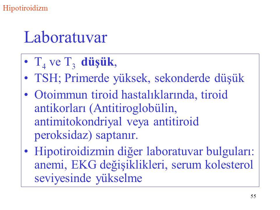 55 Laboratuvar T 4 ve T 3 düşük, TSH; Primerde yüksek, sekonderde düşük Otoimmun tiroid hastalıklarında, tiroid antikorları (Antitiroglobülin, antimitokondriyal veya antitiroid peroksidaz) saptanır.