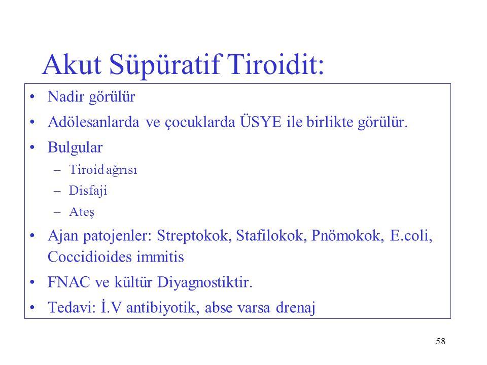 58 Akut Süpüratif Tiroidit: Nadir görülür Adölesanlarda ve çocuklarda ÜSYE ile birlikte görülür. Bulgular –Tiroid ağrısı –Disfaji –Ateş Ajan patojenle