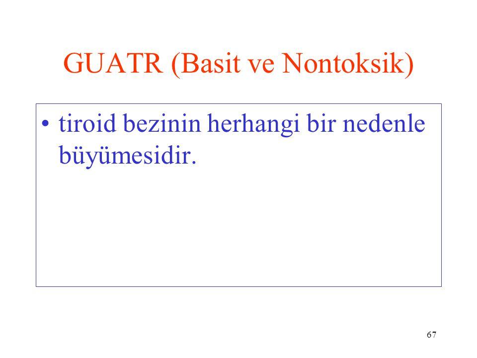 67 GUATR (Basit ve Nontoksik) tiroid bezinin herhangi bir nedenle büyümesidir.