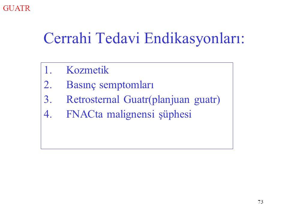 73 Cerrahi Tedavi Endikasyonları: 1. Kozmetik 2. Basınç semptomları 3. Retrosternal Guatr(planjuan guatr) 4. FNACta malignensi şüphesi GUATR