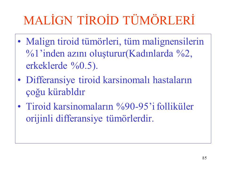 85 MALİGN TİROİD TÜMÖRLERİ Malign tiroid tümörleri, tüm malignensilerin %1'inden azını oluşturur(Kadınlarda %2, erkeklerde %0.5). Differansiye tiroid