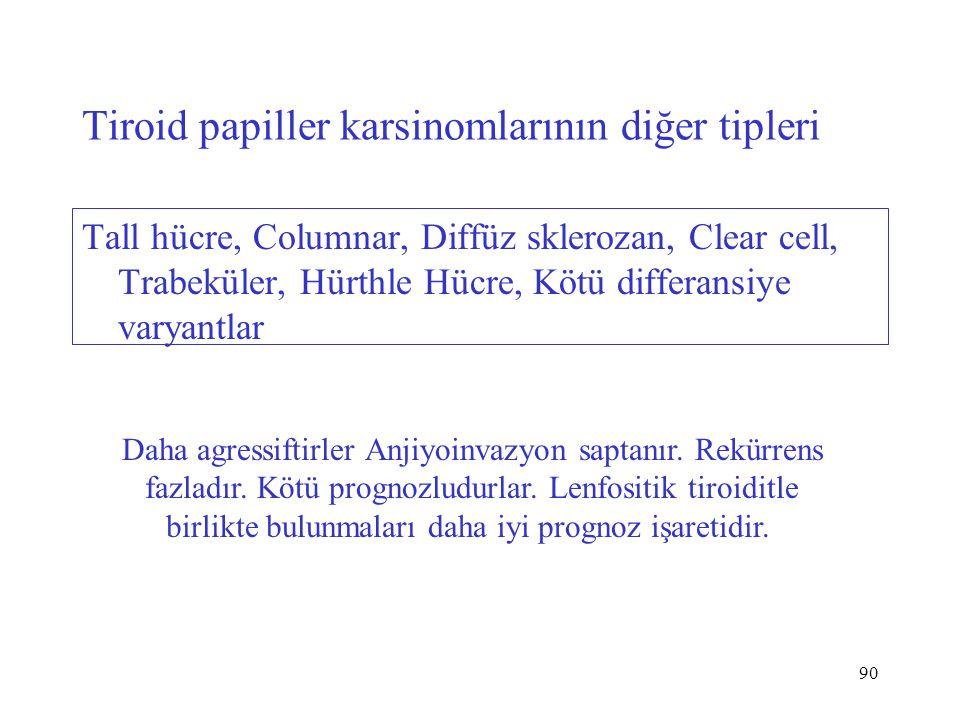 90 Tiroid papiller karsinomlarının diğer tipleri Tall hücre, Columnar, Diffüz sklerozan, Clear cell, Trabeküler, Hürthle Hücre, Kötü differansiye vary