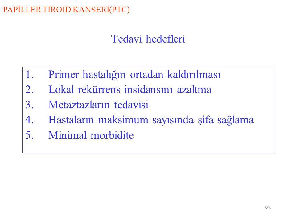 92 Tedavi hedefleri 1.Primer hastalığın ortadan kaldırılması 2.