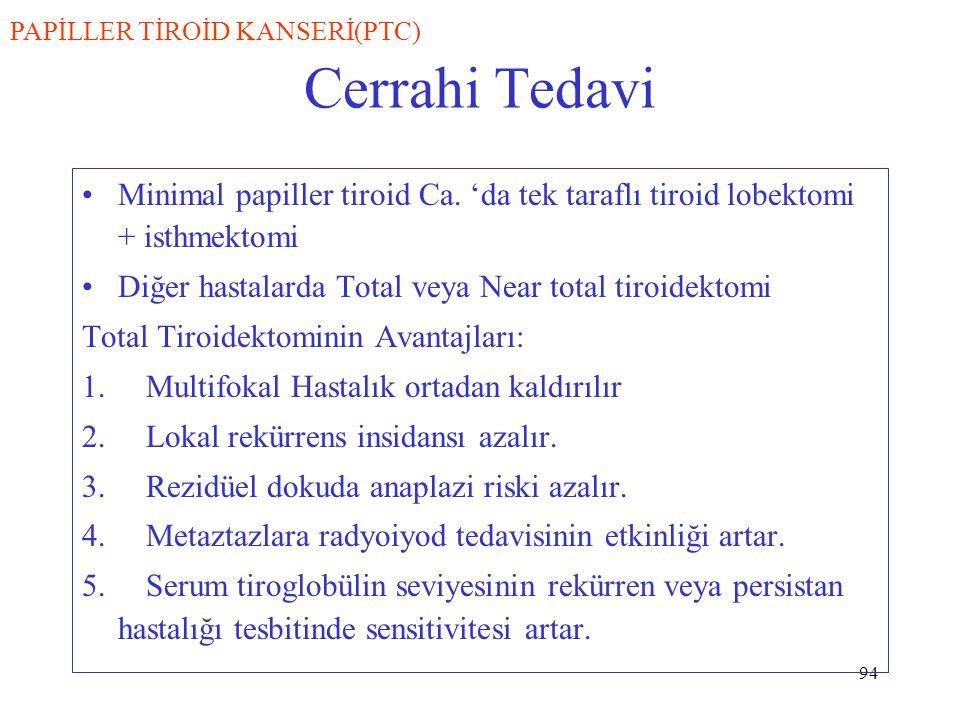 94 Cerrahi Tedavi Minimal papiller tiroid Ca. 'da tek taraflı tiroid lobektomi + isthmektomi Diğer hastalarda Total veya Near total tiroidektomi Total