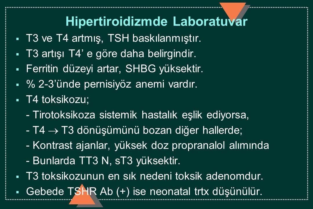 Hipertiroidizmde Laboratuvar  T3 ve T4 artmış, TSH baskılanmıştır.  T3 artışı T4' e göre daha belirgindir.  Ferritin düzeyi artar, SHBG yüksektir.