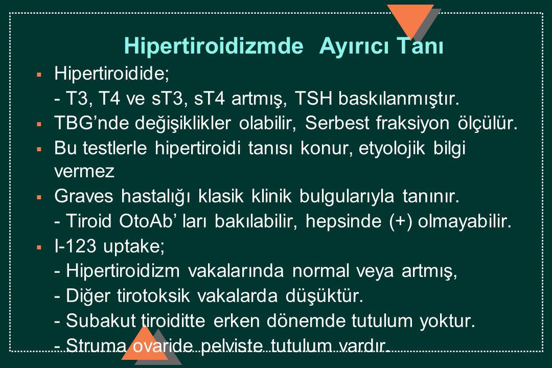Hipertiroidizmde Ayırıcı Tanı  Hipertiroidide; - T3, T4 ve sT3, sT4 artmış, TSH baskılanmıştır.  TBG'nde değişiklikler olabilir, Serbest fraksiyon ö