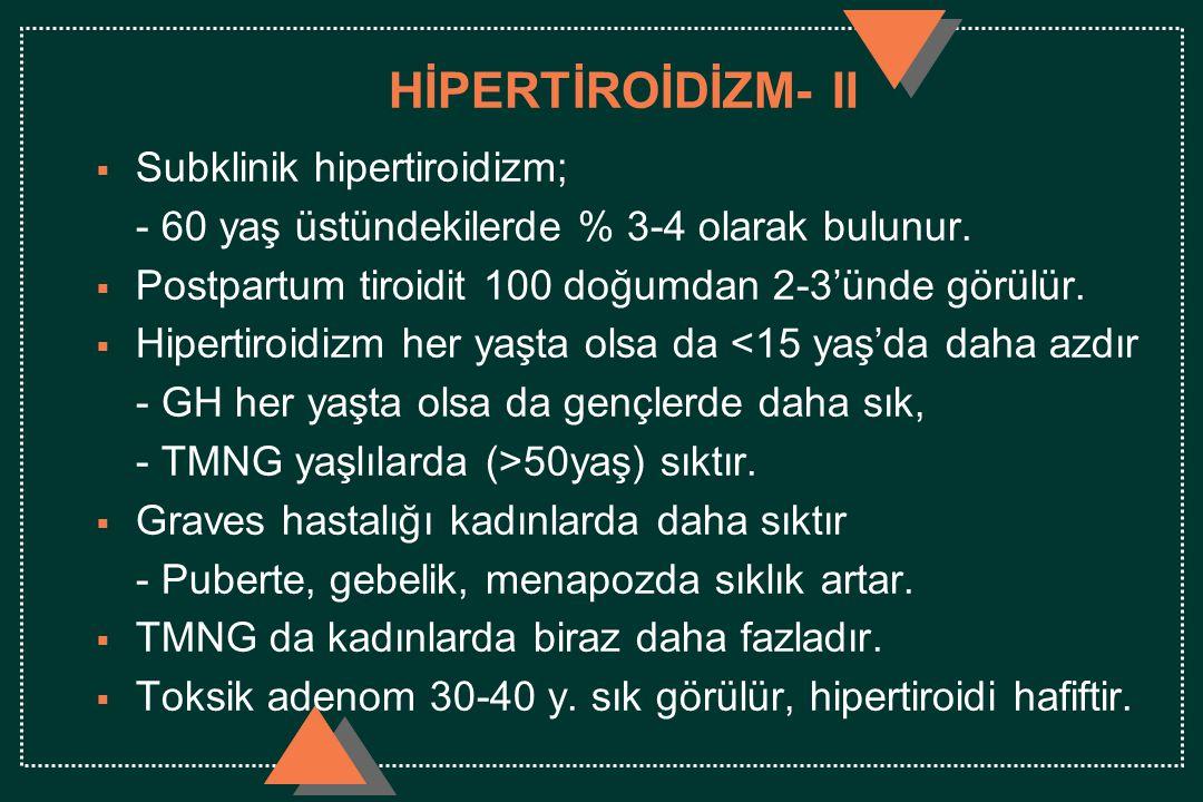 HİPERTİROİDİZM- II  Subklinik hipertiroidizm; - 60 yaş üstündekilerde % 3-4 olarak bulunur.  Postpartum tiroidit 100 doğumdan 2-3'ünde görülür.  Hi