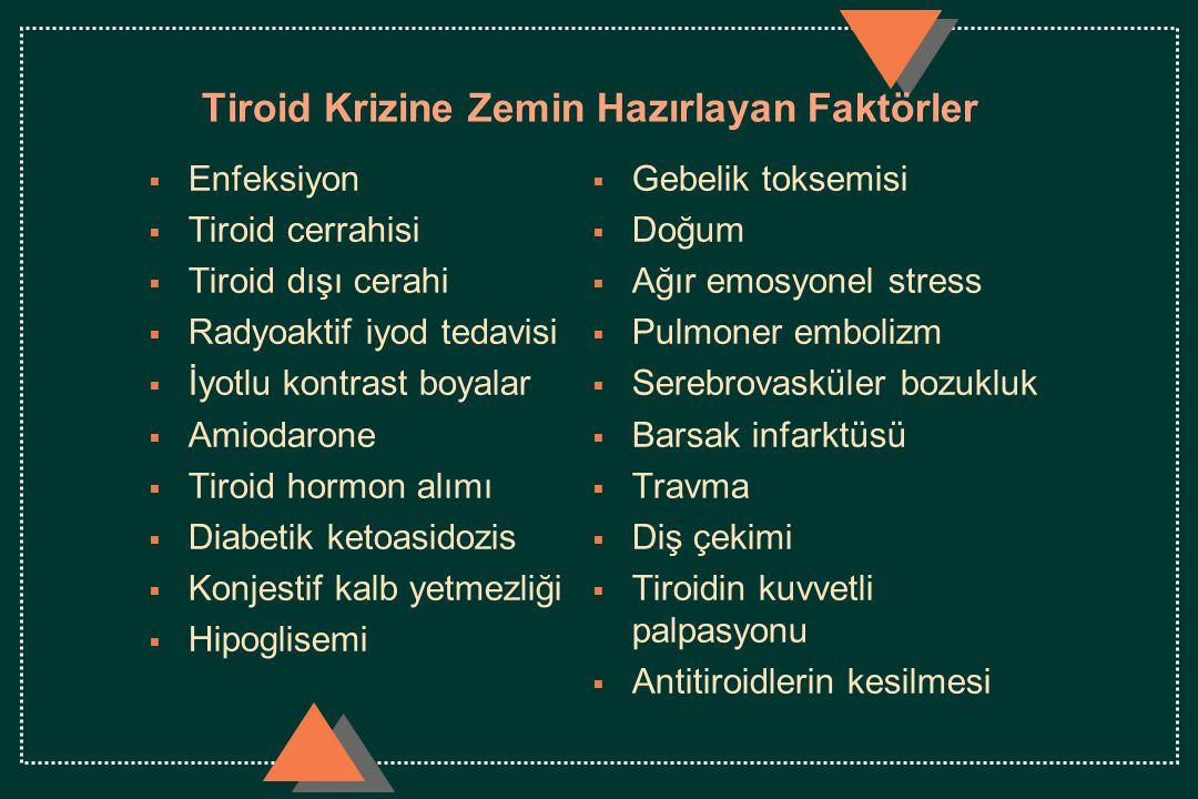 Tiroid Krizine Zemin Hazırlayan Faktörler  Enfeksiyon  Tiroid cerrahisi  Tiroid dışı cerahi  Radyoaktif iyod tedavisi  İyotlu kontrast boyalar  Amiodarone  Tiroid hormon alımı  Diabetik ketoasidozis  Konjestif kalb yetmezliği  Hipoglisemi  Gebelik toksemisi  Doğum  Ağır emosyonel stress  Pulmoner embolizm  Serebrovasküler bozukluk  Barsak infarktüsü  Travma  Diş çekimi  Tiroidin kuvvetli palpasyonu  Antitiroidlerin kesilmesi