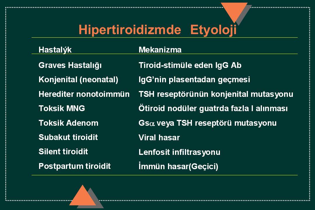 Hipertiroidizmde Laboratuvar  T3 ve T4 artmış, TSH baskılanmıştır.