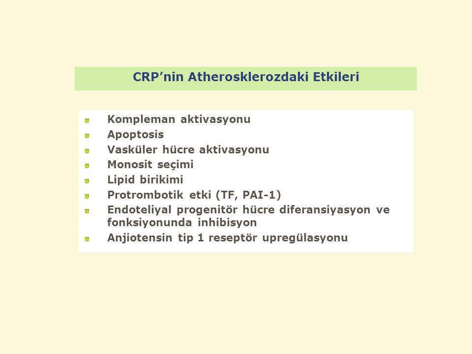 CRP'nin Atherosklerozdaki Etkileri Kompleman aktivasyonu Apoptosis Vasküler hücre aktivasyonu Monosit seçimi Lipid birikimi Protrombotik etki (TF, PAI-1) Endoteliyal progenitör hücre diferansiyasyon ve fonksiyonunda inhibisyon Anjiotensin tip 1 reseptör upregülasyonu