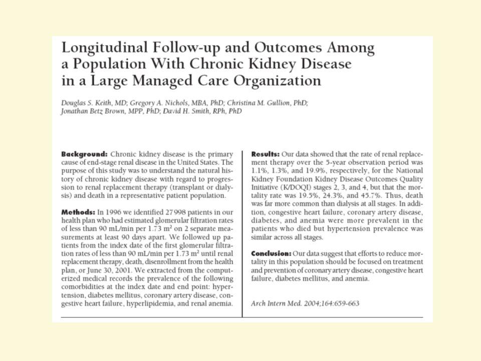 eGFR'si <90 ml/dk/1,73m2'nin altında olan 27998 hastada 5 yıllık gözlem sonrası Evre Diyaliz ihtiyacı (%) Mortalite (%) 21,119,5 31,324,3 419,945,7 Keith DS et al, Arch Int Med (2004)