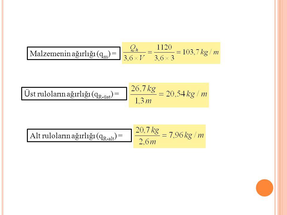 Malzemenin ağırlığı (q m ) = Alt ruloların ağırlığı (q R-alt ) = Ü st ruloların ağırlığı (q R-üst ) = 17