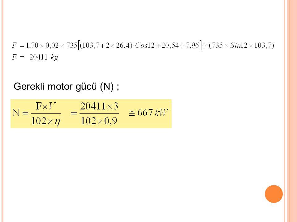 Gerekli motor gücü (N) ; 19