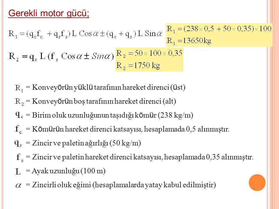 Gerekli motor gücü; = Konvey ö r ü n y ü kl ü tarafının hareket direnci ( ü st) = Konvey ö r ü n boş tarafının hareket direnci (alt) = Birim oluk uzun