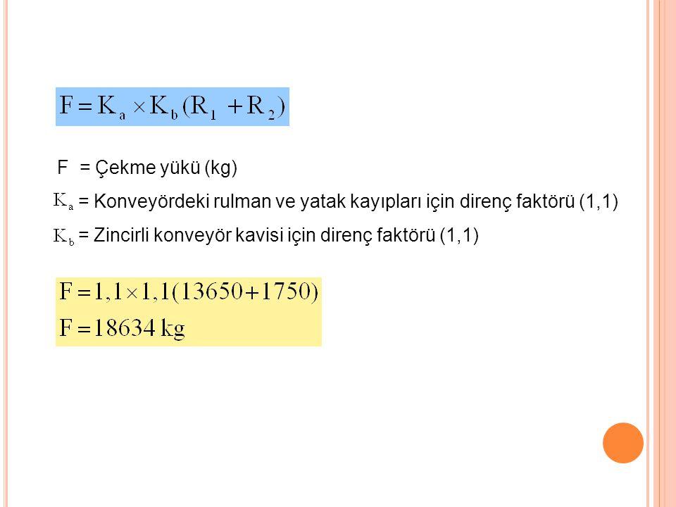 F = Çekme yükü (kg) = Konveyördeki rulman ve yatak kayıpları için direnç faktörü (1,1) = Zincirli konveyör kavisi için direnç faktörü (1,1) 31
