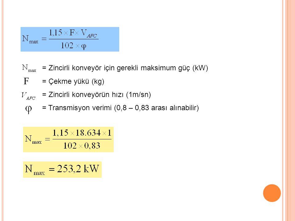 = Zincirli konveyör için gerekli maksimum güç (kW) = Çekme yükü (kg) = Zincirli konveyörün hızı (1m/sn) = Transmisyon verimi (0,8 – 0,83 arası alınabi
