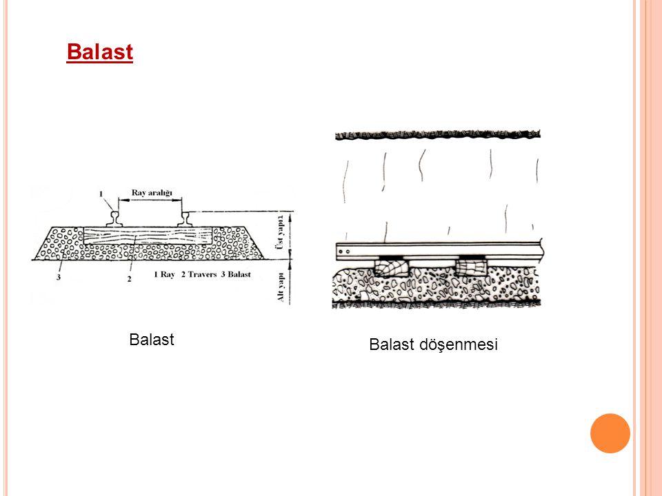Balast Balast döşenmesi 38