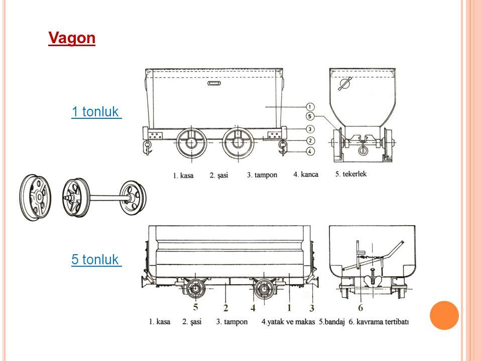Vagon 1 tonluk 5 tonluk 40