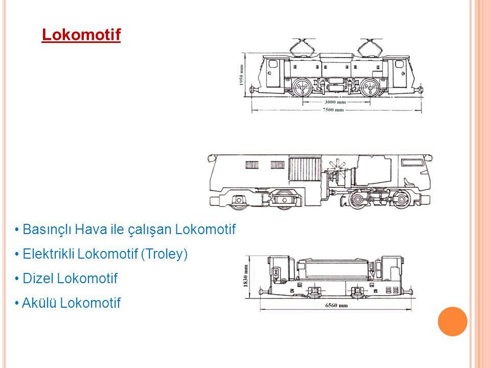 Lokomotif Basınçlı Hava ile çalışan Lokomotif Elektrikli Lokomotif (Troley) Dizel Lokomotif Akülü Lokomotif 41