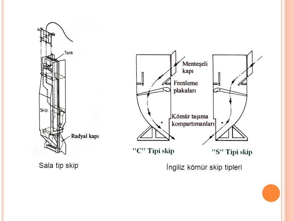 İngiliz kömür skip tipleri Sala tip skip 48