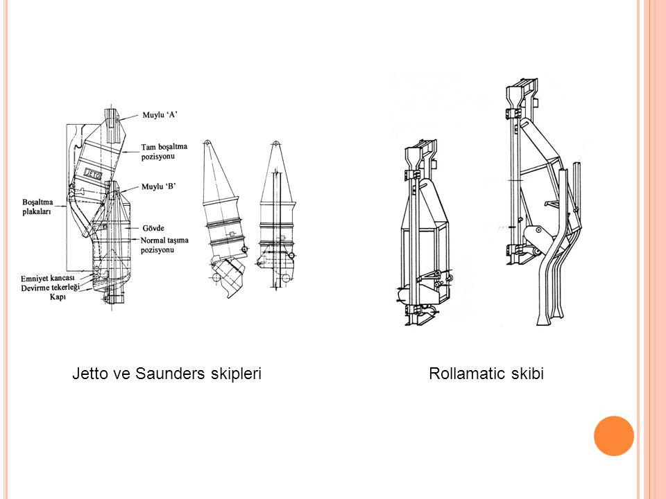 Jetto ve Saunders skipleriRollamatic skibi 49