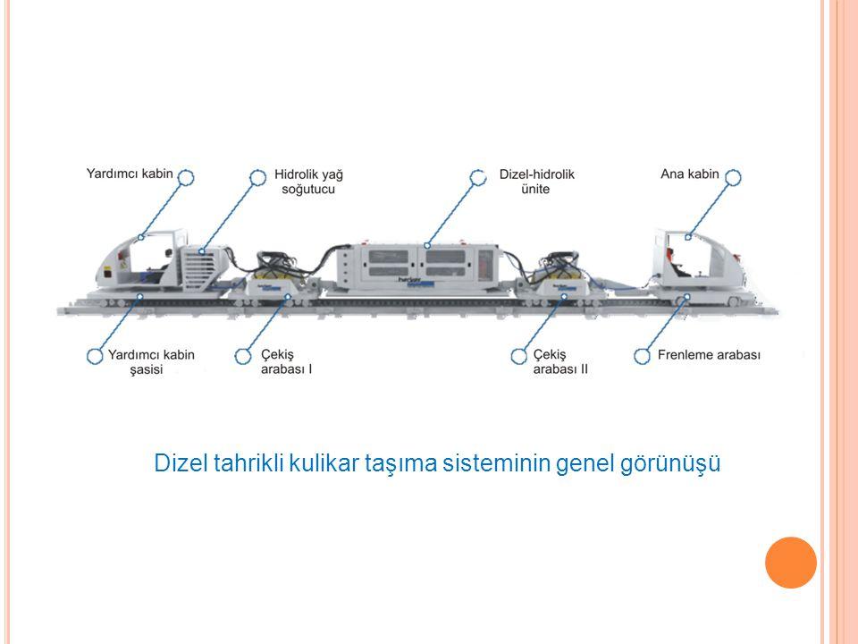 Dizel tahrikli kulikar taşıma sisteminin genel görünüşü 52