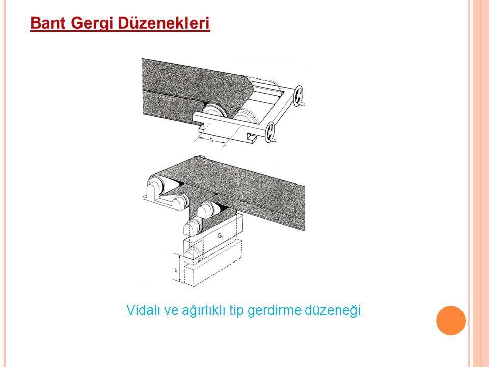 Bant Gergi Düzenekleri Vidalı ve ağırlıklı tip gerdirme düzeneği 8