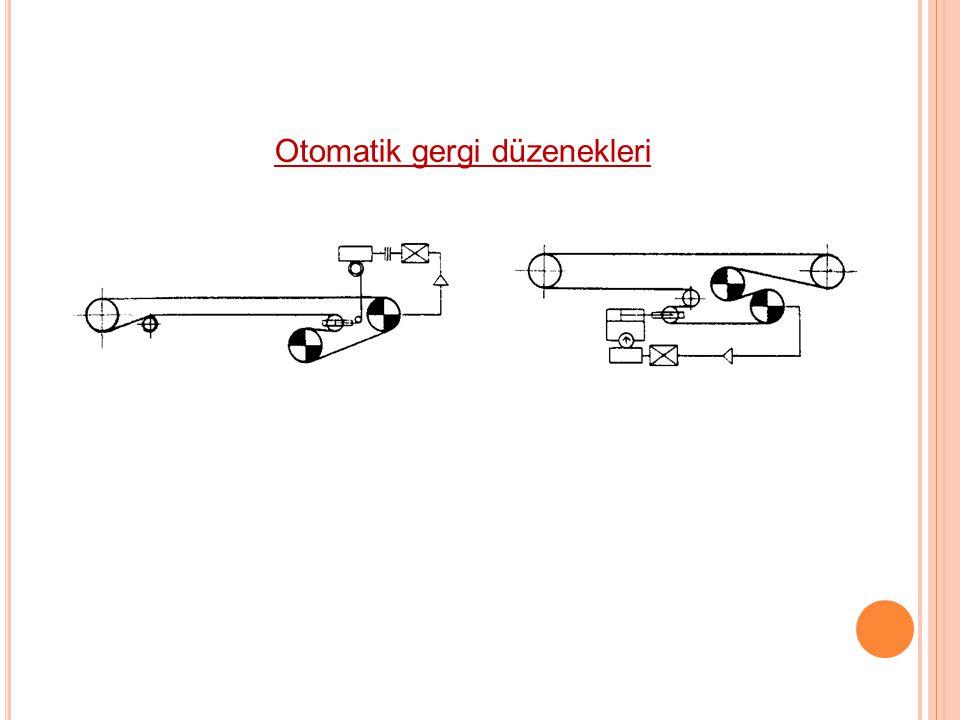 Gerekli motor gücü; = Konvey ö r ü n y ü kl ü tarafının hareket direnci ( ü st) = Konvey ö r ü n boş tarafının hareket direnci (alt) = Birim oluk uzunluğunun taşıdığı k ö m ü r (238 kg/m) = K ö m ü r ü n hareket direnci katsayısı, hesaplamada 0,5 alınmıştır.