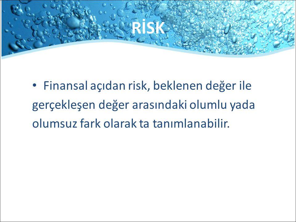 Finansal açıdan risk, beklenen değer ile gerçekleşen değer arasındaki olumlu yada olumsuz fark olarak ta tanımlanabilir. RİSK