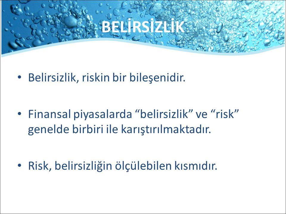 """BELİRSİZLİK Belirsizlik, riskin bir bileşenidir. Finansal piyasalarda """"belirsizlik"""" ve """"risk"""" genelde birbiri ile karıştırılmaktadır. Risk, belirsizli"""