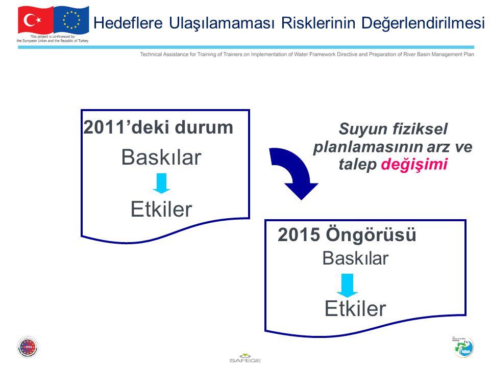 2011'deki durum Baskılar Etkiler 2015 Öngörüsü Baskılar Etkiler Suyun fiziksel planlamasının arz ve talep değişimi Hedeflere Ulaşılamaması Risklerinin Değerlendirilmesi