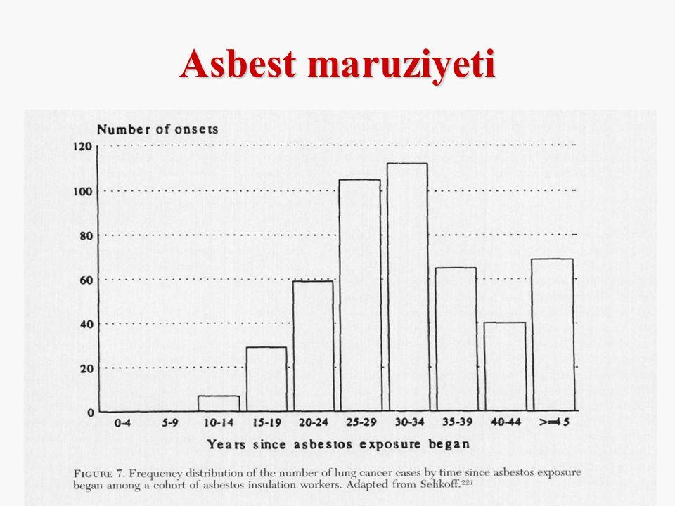 Asbest maruziyeti