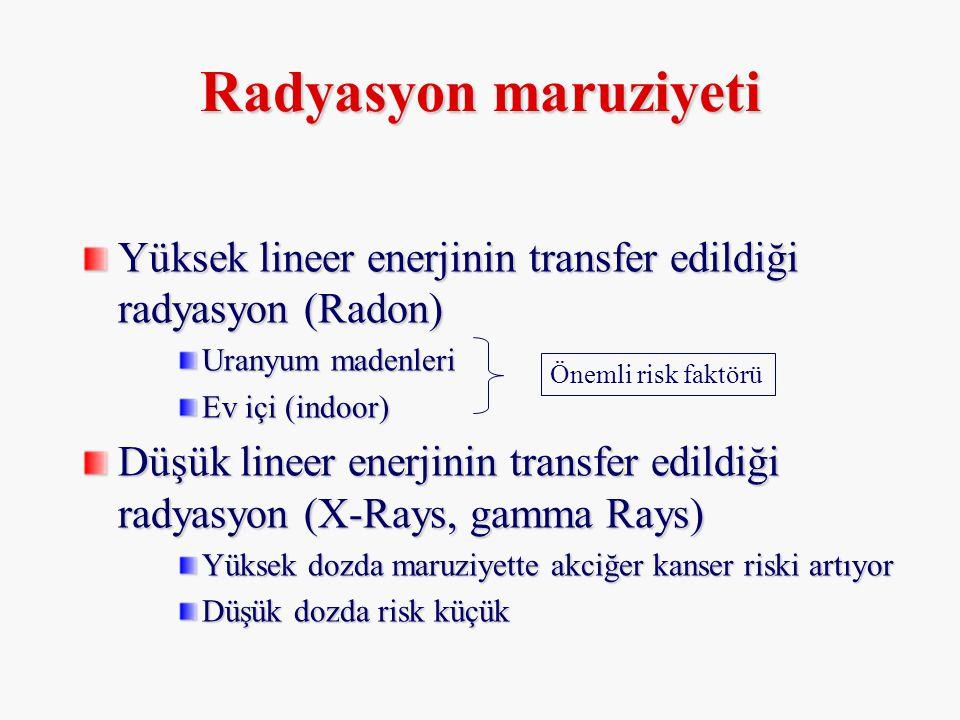 Radyasyon maruziyeti Yüksek lineer enerjinin transfer edildiği radyasyon (Radon) Uranyum madenleri Ev içi (indoor) Düşük lineer enerjinin transfer edi