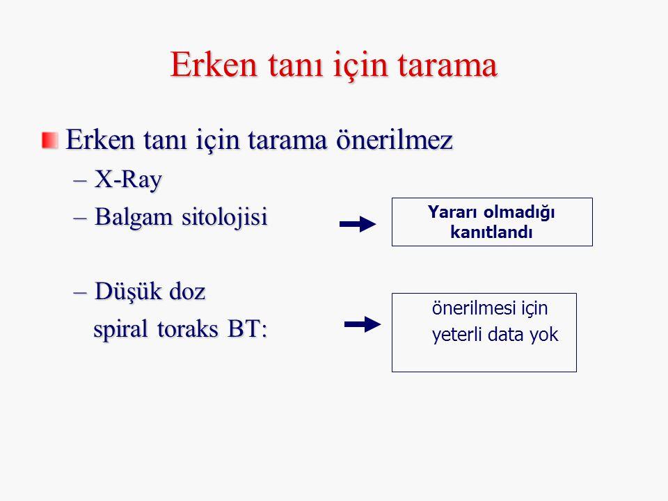 Erken tanı için tarama Erken tanı için tarama önerilmez –X-Ray –Balgam sitolojisi –Düşük doz spiral toraks BT: spiral toraks BT: Yararı olmadığı kanıt