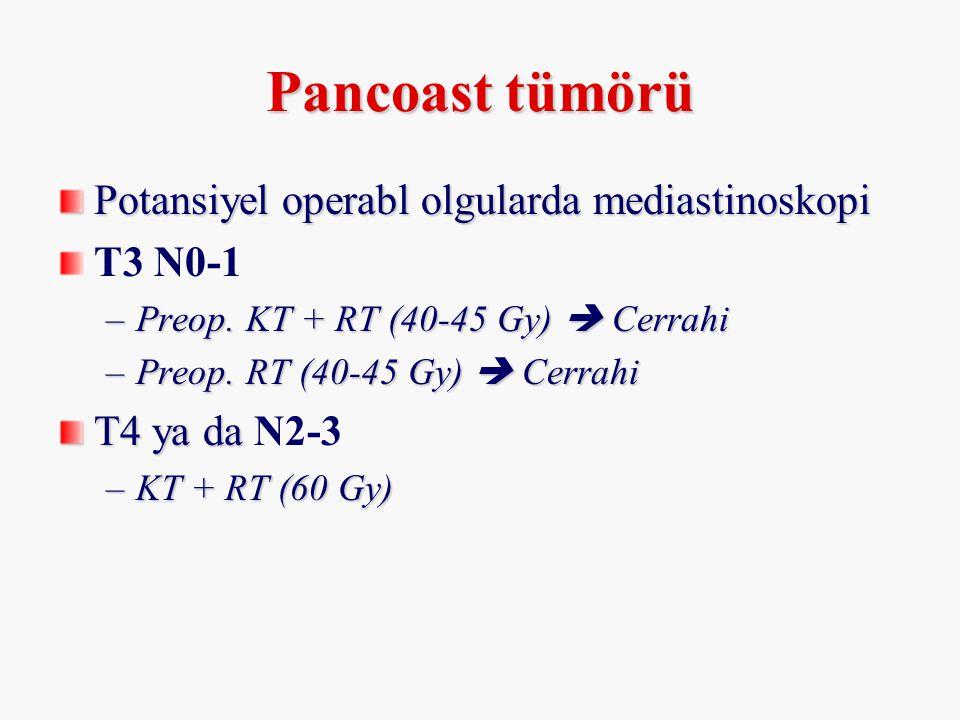 Pancoast tümörü Potansiyel operabl olgularda mediastinoskopi T3 N0-1 –Preop. KT + RT (40-45 Gy)  Cerrahi –Preop. RT (40-45 Gy)  Cerrahi T4 ya da T4