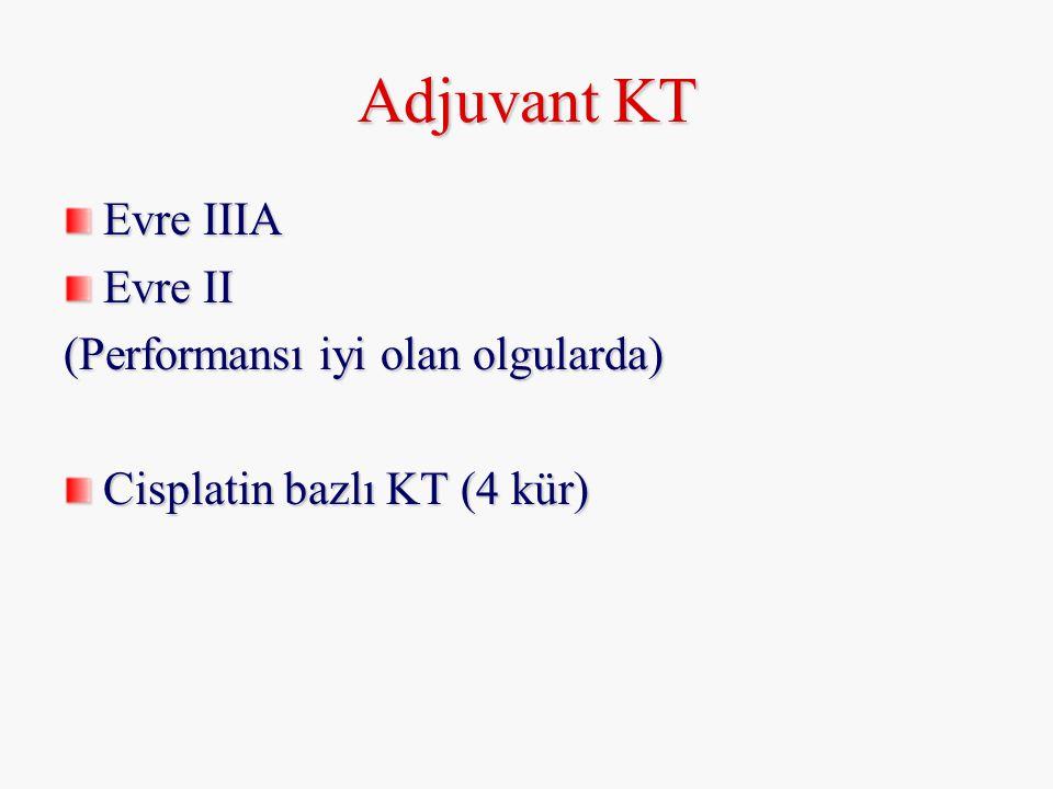 Adjuvant KT Evre IIIA Evre II (Performansı iyi olan olgularda) Cisplatin bazlı KT (4 kür)