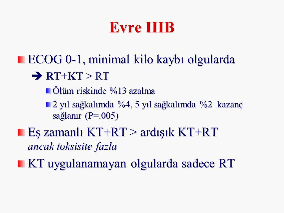 Evre IIIB ECOG 0-1, minimal kilo kaybı olgularda  > RT  RT+KT > RT Ölüm riskinde %13 azalma 2 yıl sağkalımda %4, 5 yıl sağkalımda %2 kazanç sağlanır
