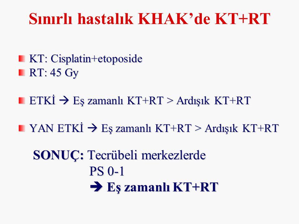Sınırlı hastalık KHAK'de KT+RT KT: Cisplatin+etoposide RT: 45 Gy ETKİ  Eş zamanlı KT+RT > Ardışık KT+RT YAN ETKİ  Eş zamanlı KT+RT > Ardışık KT+RT S