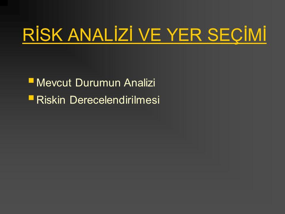 Mevcut Durumun Analizi  Çalışma alanının belirlenmesi  Tehlike Analizi  Bölgenin özelliklerinin belirlenmesi