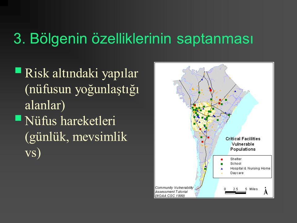  Risk altındaki yapılar (nüfusun yoğunlaştığı alanlar)  Nüfus hareketleri (günlük, mevsimlik vs)